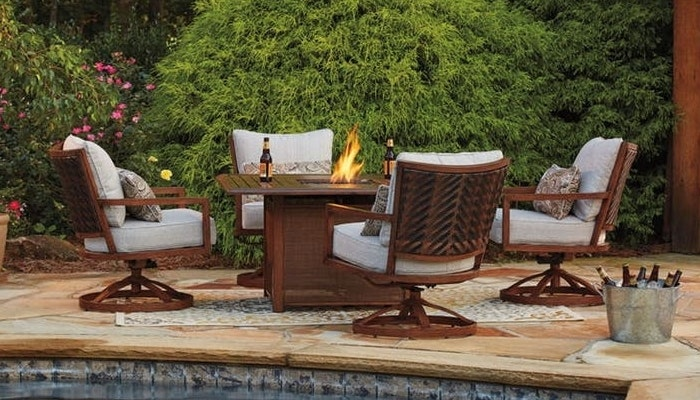Care For Outdoor And Patio Furniture